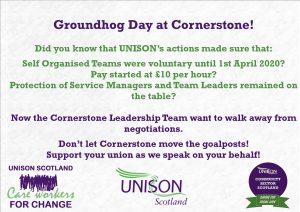 Cornerstone Groundhog